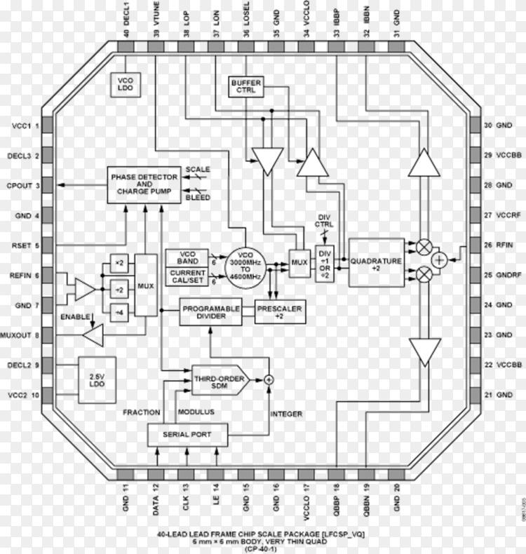 analogdesign
