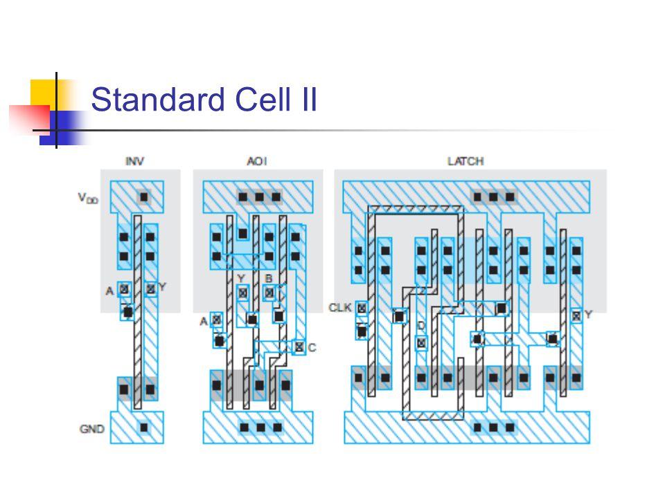Standard+Cell+II